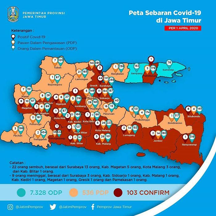 Update Grafik Perkembangan Covid-19 di Jawa Timur dan Bojonegoro Per 1 April