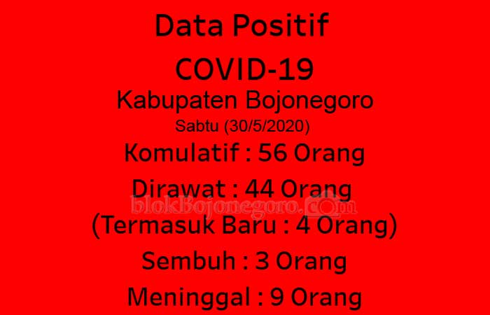 Total 3 Orang Sembuh Covid-19 di Bojonegoro