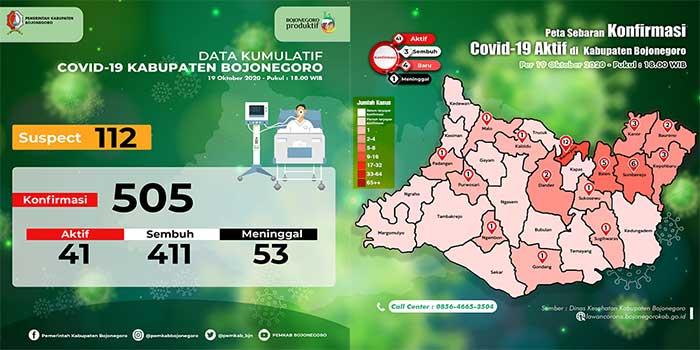 Pasien Sembuh di Bojonegoro 3 Orang, Tambahan 4 Positif Covid-19