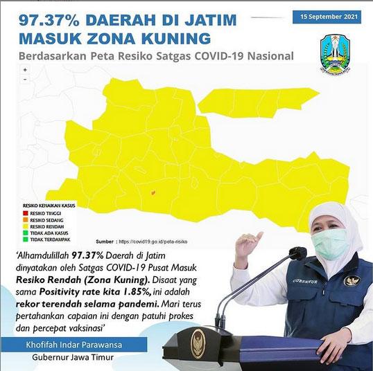 97,37% Daerah di Jatim Zona Kuning, Tinggal 1 Oranye